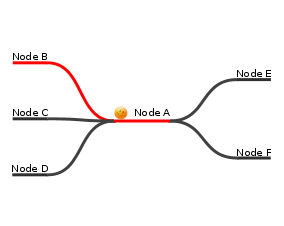 node_shape8.png