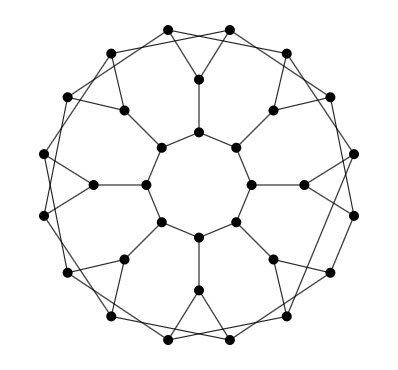 Graphstream